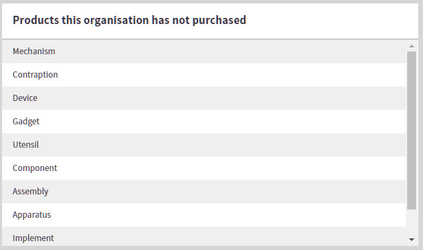Organisations products not purchased